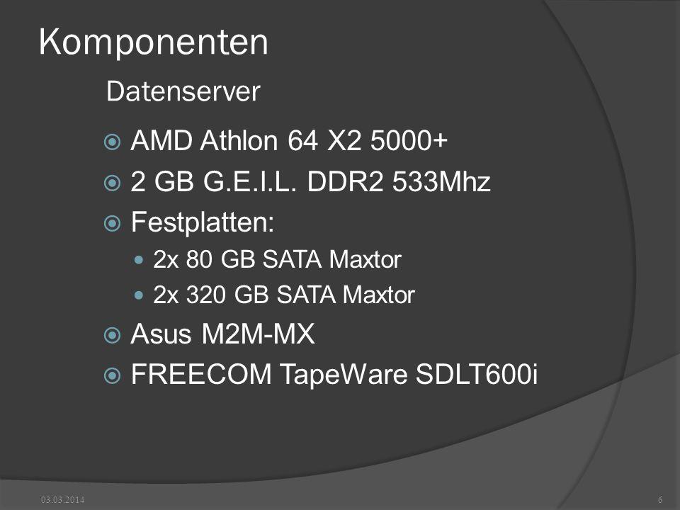 Komponenten Datenserver AMD Athlon 64 X2 5000+ 2 GB G.E.I.L. DDR2 533Mhz Festplatten: 2x 80 GB SATA Maxtor 2x 320 GB SATA Maxtor Asus M2M-MX FREECOM T