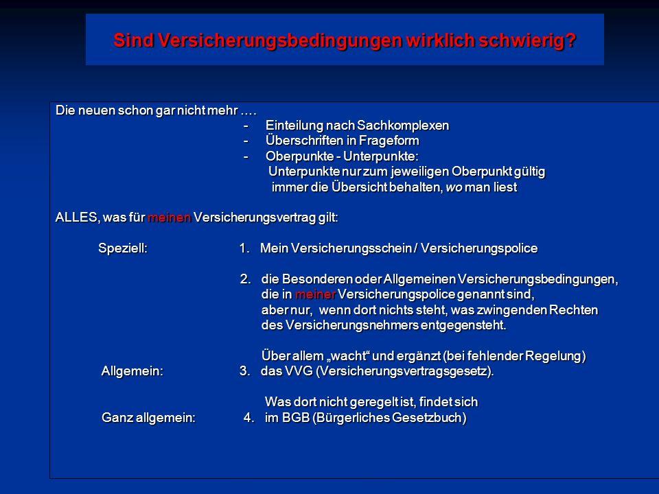 Das neue VVG – einige wichtige Änderungen In Kraft getreten am 01.01.2008 In Kraft getreten am 01.01.2008 Art.