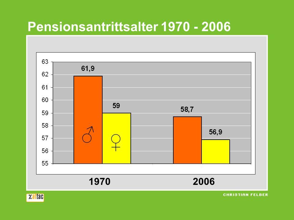 Pensionsantrittsalter 1970 - 2006 19702006