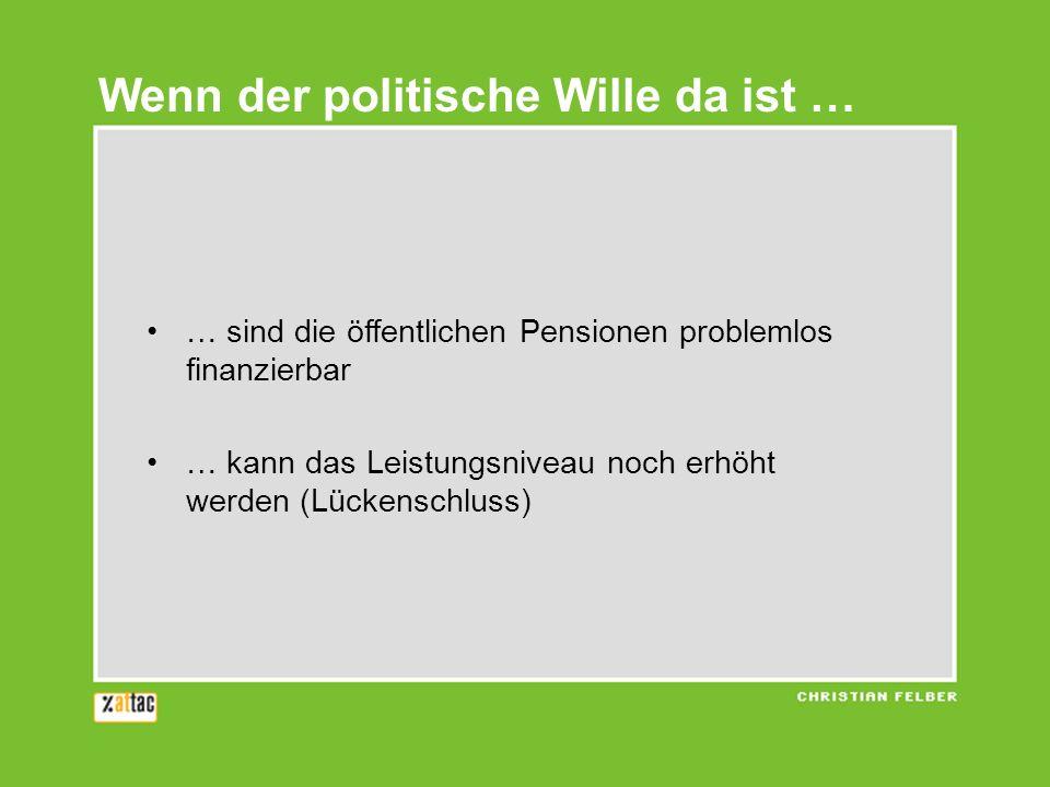 … sind die öffentlichen Pensionen problemlos finanzierbar … kann das Leistungsniveau noch erhöht werden (Lückenschluss) Wenn der politische Wille da ist …