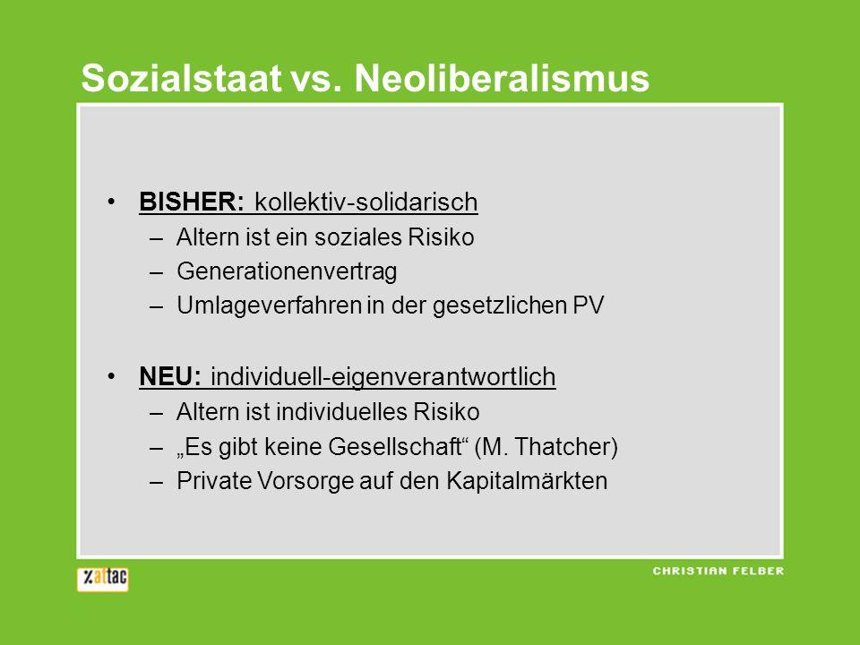 BISHER: kollektiv-solidarisch –Altern ist ein soziales Risiko –Generationenvertrag –Umlageverfahren in der gesetzlichen PV NEU: individuell-eigenverantwortlich –Altern ist individuelles Risiko –Es gibt keine Gesellschaft (M.