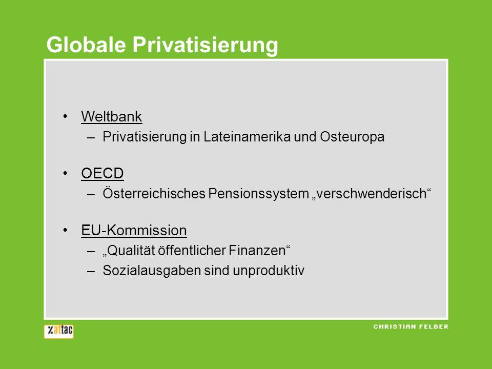 Weltbank –Privatisierung in Lateinamerika und Osteuropa OECD –Österreichisches Pensionssystem verschwenderisch EU-Kommission –Qualität öffentlicher Finanzen –Sozialausgaben sind unproduktiv Globale Privatisierung
