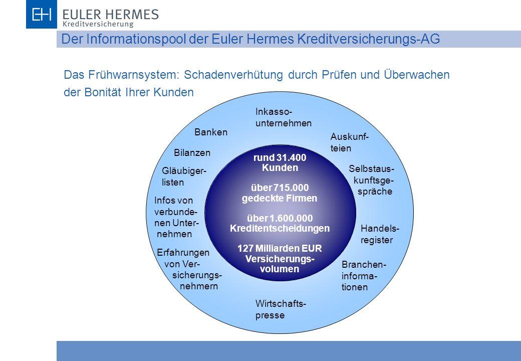 Der Informationspool der Euler Hermes Kreditversicherungs-AG Das Frühwarnsystem: Schadenverhütung durch Prüfen und Überwachen der Bonität Ihrer Kunden