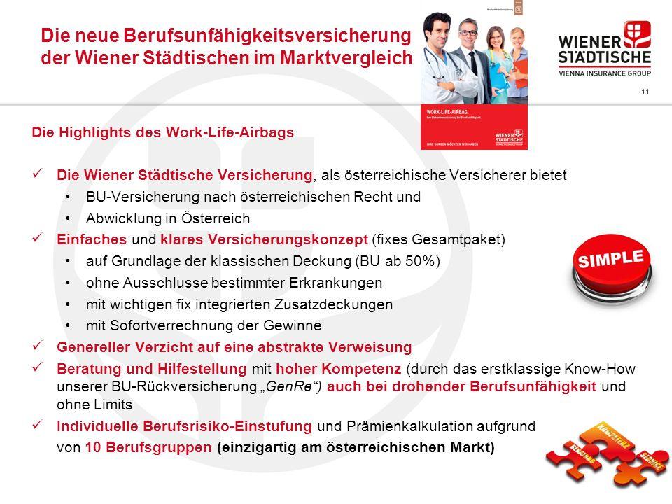 11 Die neue Berufsunfähigkeitsversicherung der Wiener Städtischen im Marktvergleich Die Highlights des Work-Life-Airbags Die Wiener Städtische Versich
