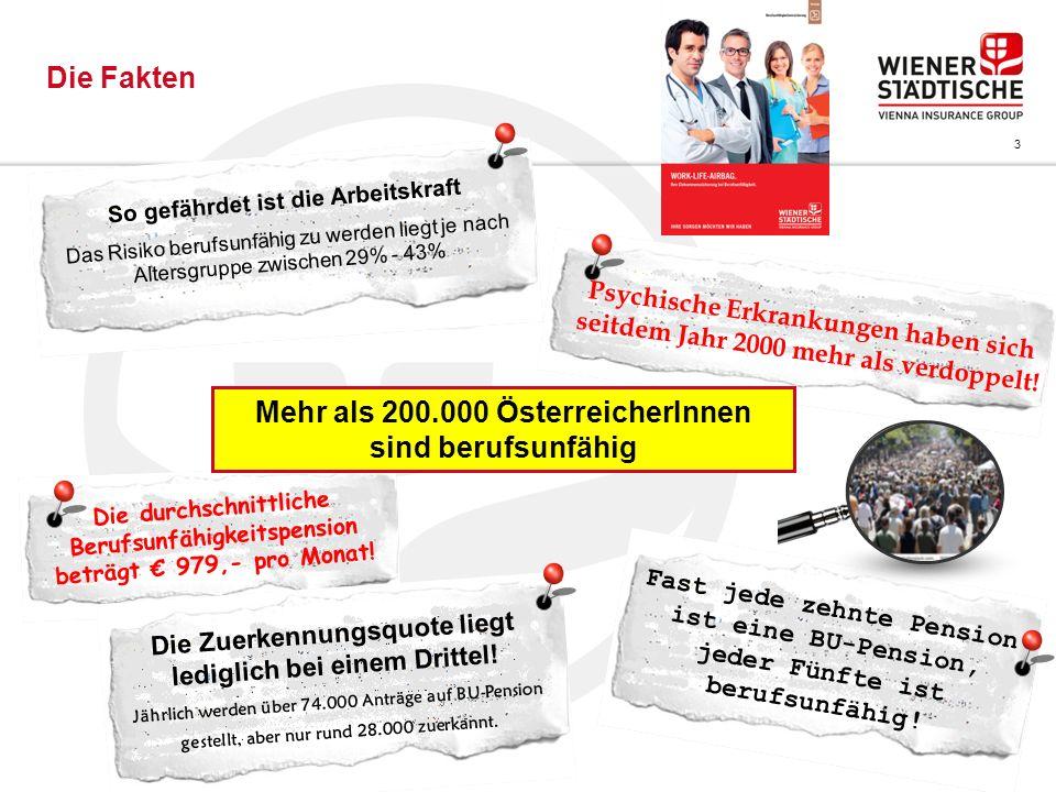 14 Vorsorge-Check Homepage http://www.wienerstaedtische.at/ Desktop und Intranet für AD-Mitarbeiter Makler-CD servicebytogether http://test.kapdion.com/p05wst/cl0021/ca0053/input.jsp Kartonscheibe BU-Lücken-Rechner