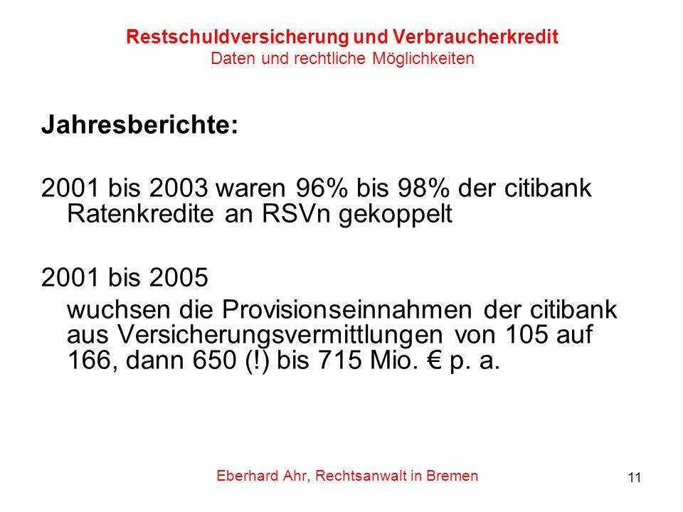 11 Restschuldversicherung und Verbraucherkredit Daten und rechtliche Möglichkeiten Jahresberichte: 2001 bis 2003 waren 96% bis 98% der citibank Ratenk