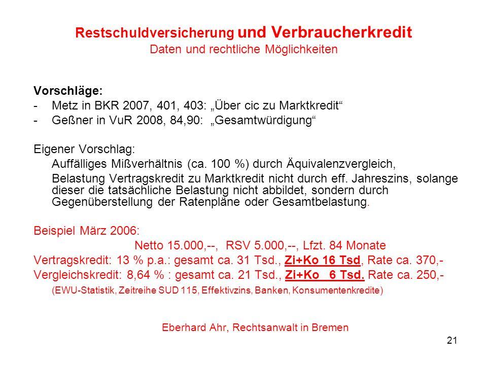 21 Restschuldversicherung und Verbraucherkredit Daten und rechtliche Möglichkeiten Vorschläge: -Metz in BKR 2007, 401, 403: Über cic zu Marktkredit -G