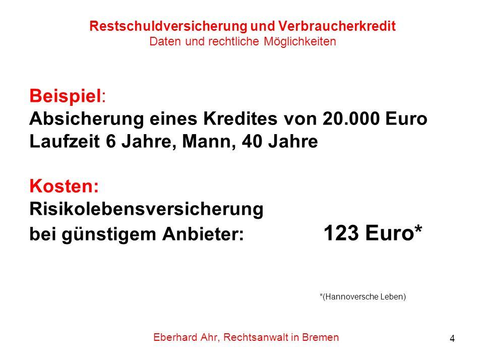 4 Restschuldversicherung und Verbraucherkredit Daten und rechtliche Möglichkeiten Beispiel: Absicherung eines Kredites von 20.000 Euro Laufzeit 6 Jahr