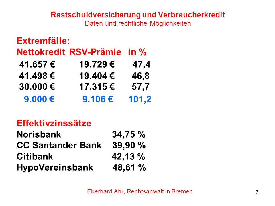 7 Restschuldversicherung und Verbraucherkredit Daten und rechtliche Möglichkeiten Extremfälle: Nettokredit RSV-Prämie in % 41.657 19.729 47,4 41.498 1