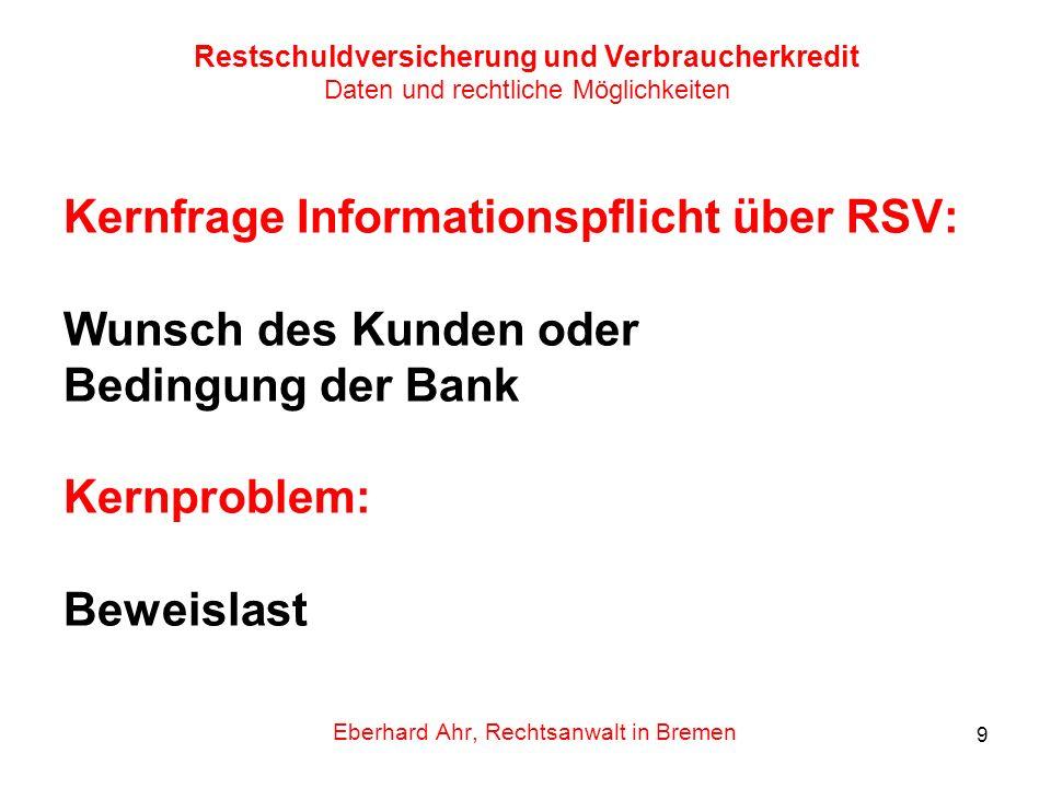 9 Restschuldversicherung und Verbraucherkredit Daten und rechtliche Möglichkeiten Kernfrage Informationspflicht über RSV: Wunsch des Kunden oder Bedin