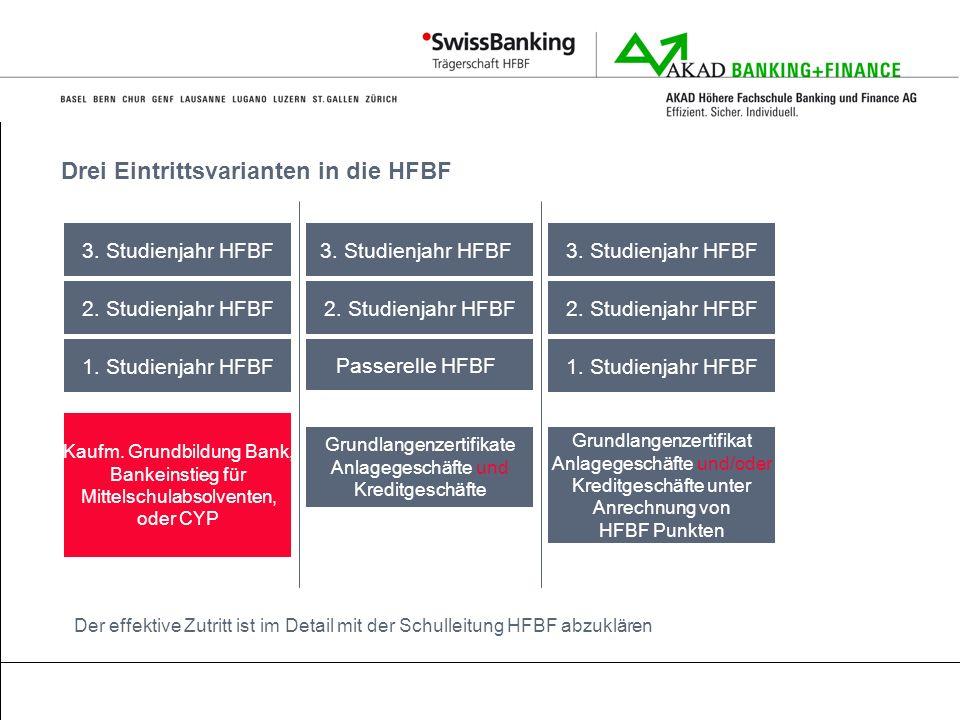 Drei Eintrittsvarianten in die HFBF Passerelle HFBF Grundlangenzertifikate Anlagegeschäfte und Kreditgeschäfte 2. Studienjahr HFBF 3. Studienjahr HFBF