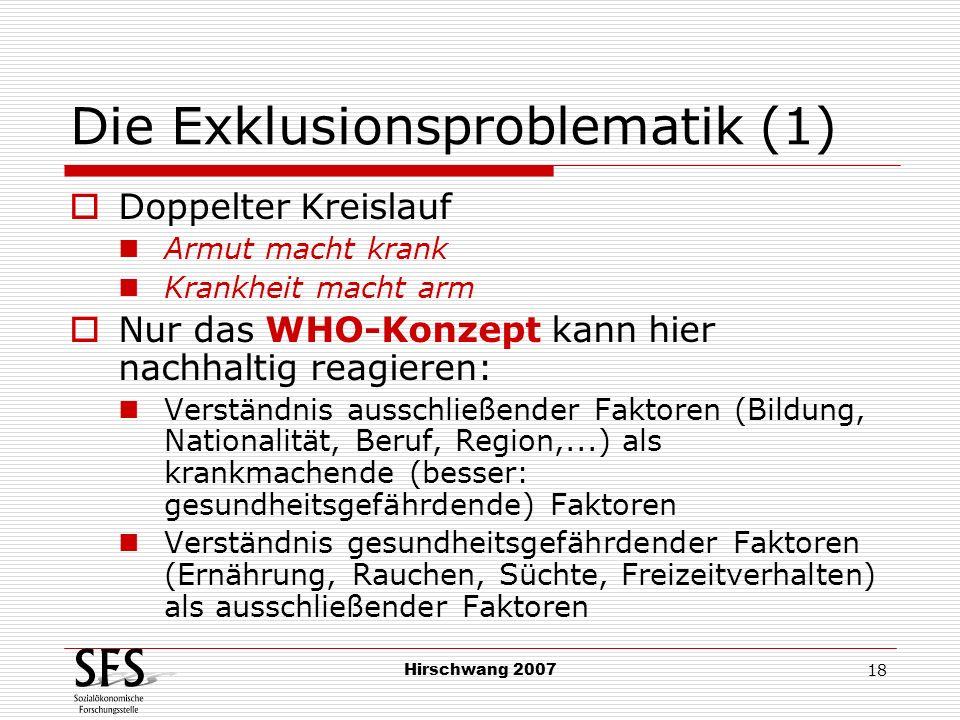 Hirschwang 2007 18 Die Exklusionsproblematik (1) Doppelter Kreislauf Armut macht krank Krankheit macht arm Nur das WHO-Konzept kann hier nachhaltig re