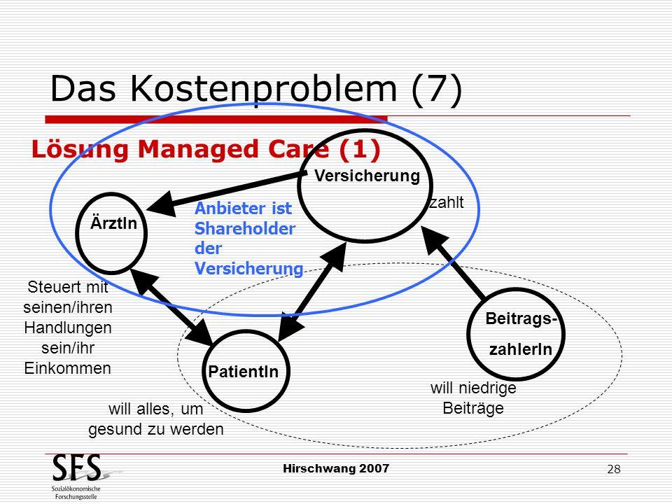 Hirschwang 2007 28 Das Kostenproblem (7) Lösung Managed Care (1) PatientIn Beitrags- zahlerIn Versicherung will alles, um gesund zu werden will niedri