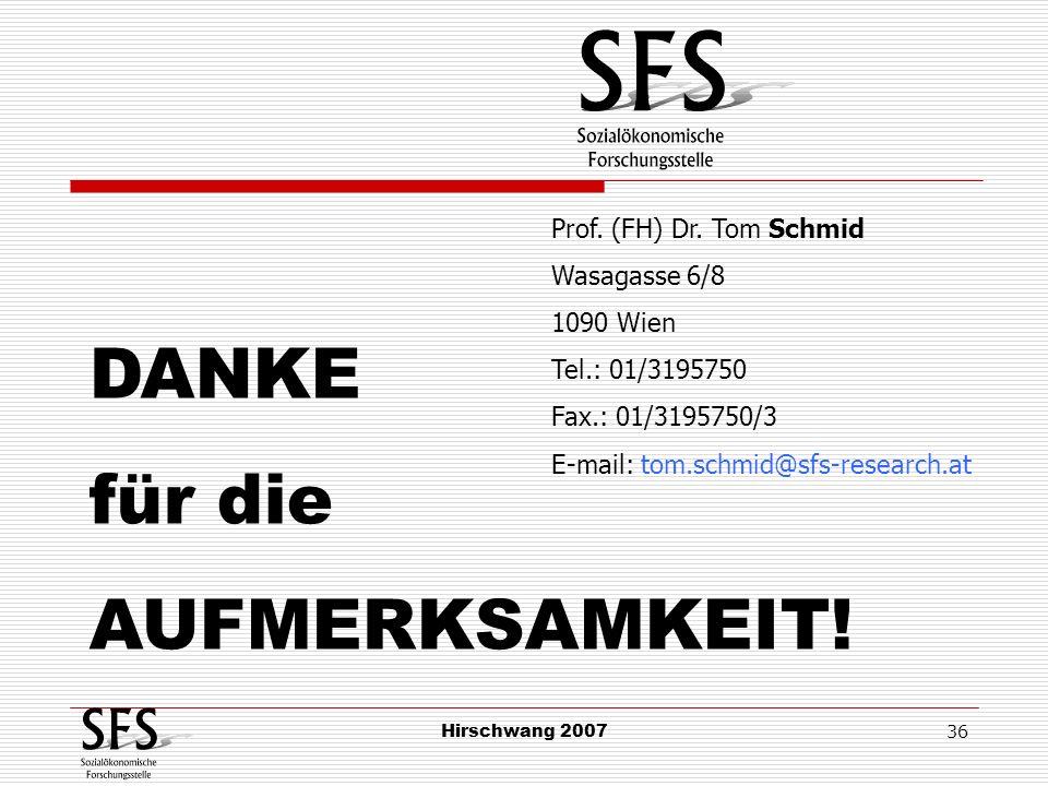 Hirschwang 2007 36 DANKE für die AUFMERKSAMKEIT! Prof. (FH) Dr. Tom Schmid Wasagasse 6/8 1090 Wien Tel.: 01/3195750 Fax.: 01/3195750/3 E-mail: tom.sch