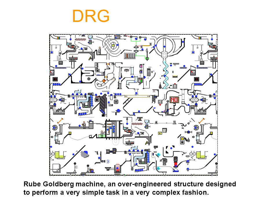 Rube Goldberg machine, an over-engineered structure designed to perform a very simple task in a very complex fashion. DRG