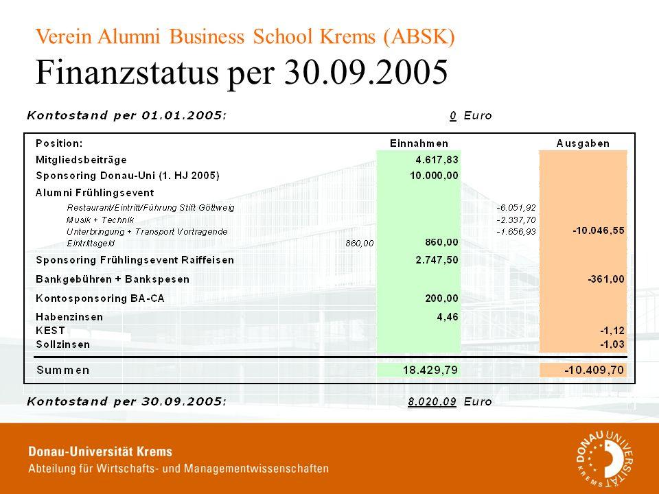 Verein Alumni Business School Krems (ABSK) Finanzstatus per 30.09.2005