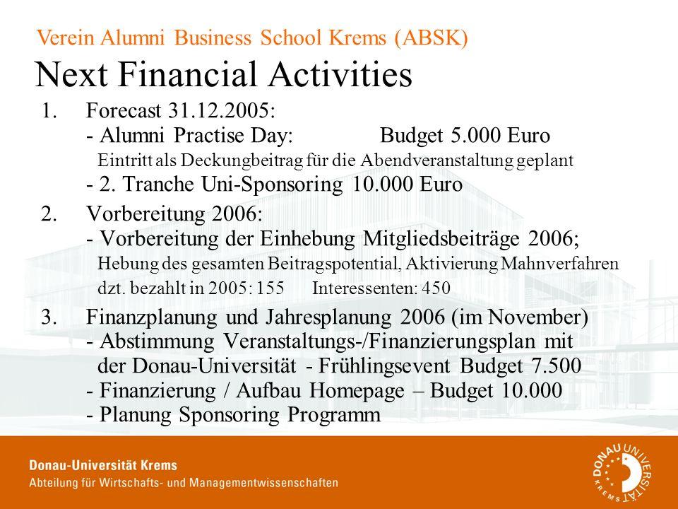 Verein Alumni Business School Krems (ABSK) Next Financial Activities 1.Forecast 31.12.2005: - Alumni Practise Day: Budget 5.000 Euro Eintritt als Deck