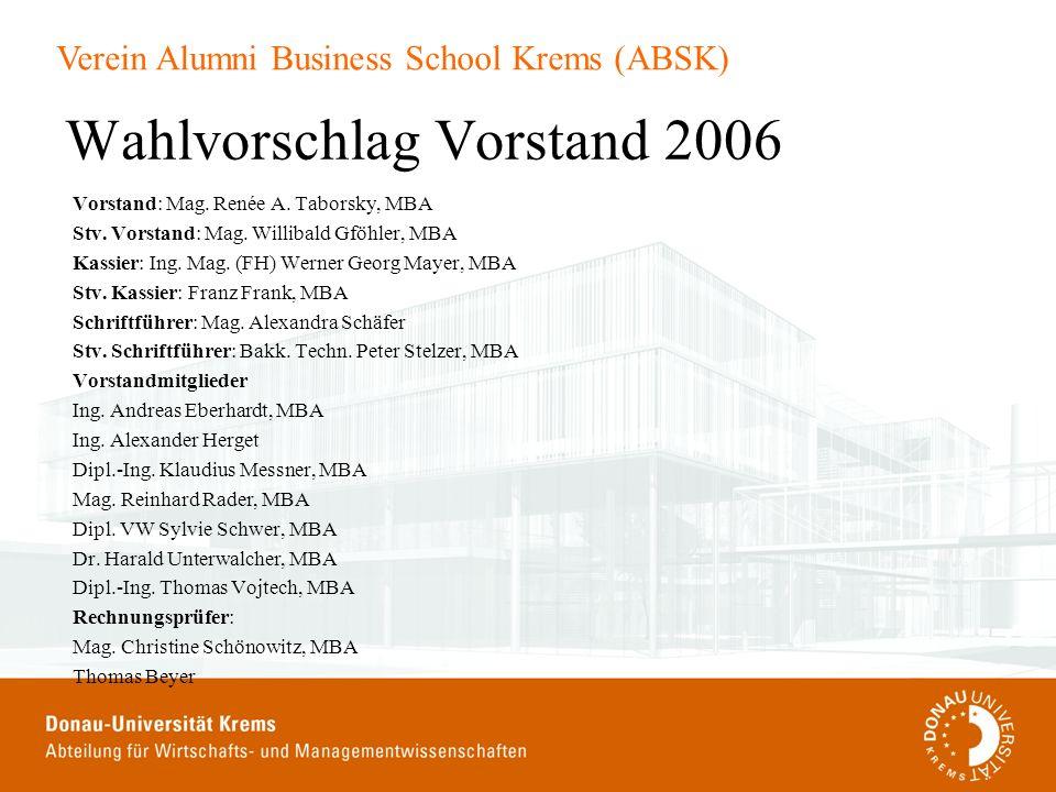 Verein Alumni Business School Krems (ABSK) Wahlvorschlag Vorstand 2006 Vorstand: Mag. Renée A. Taborsky, MBA Stv. Vorstand: Mag. Willibald Gföhler, MB