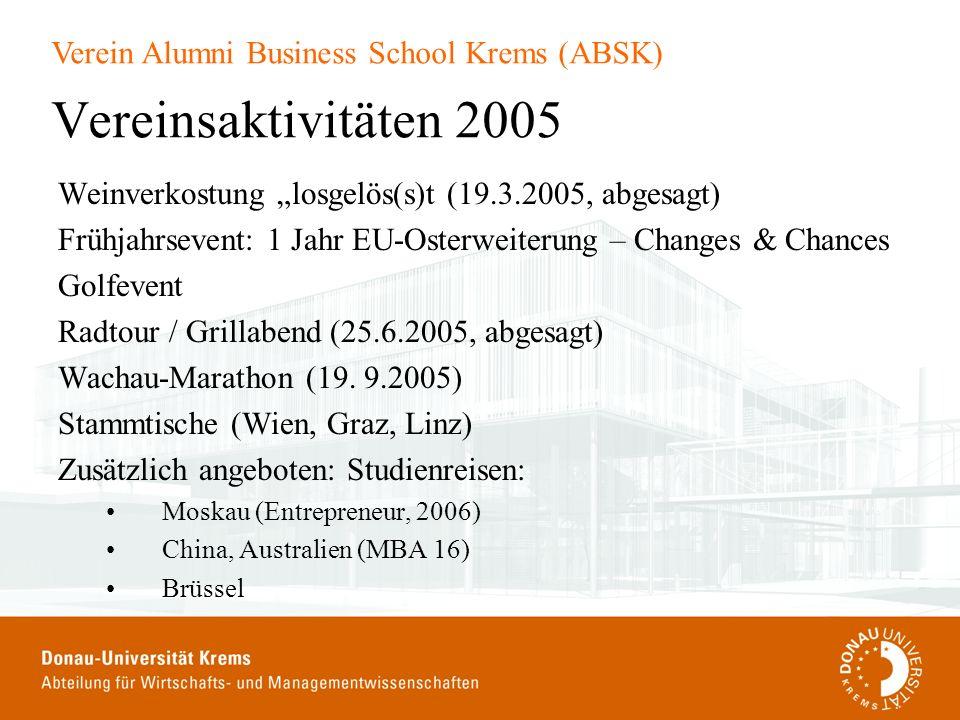 Verein Alumni Business School Krems (ABSK) Vereinsaktivitäten 2005 Weinverkostung losgelös(s)t (19.3.2005, abgesagt) Frühjahrsevent: 1 Jahr EU-Osterwe