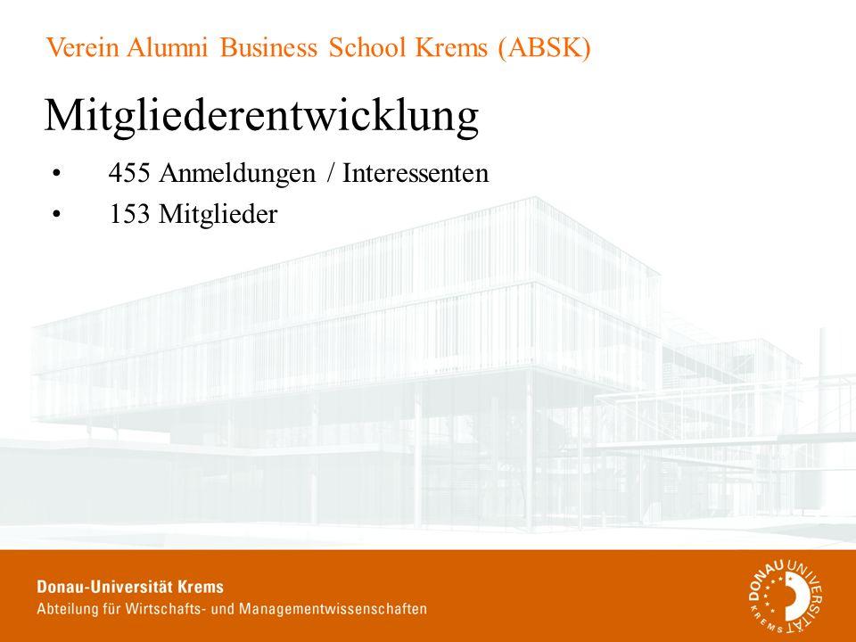 Verein Alumni Business School Krems (ABSK) Mitgliederentwicklung 455 Anmeldungen / Interessenten 153 Mitglieder