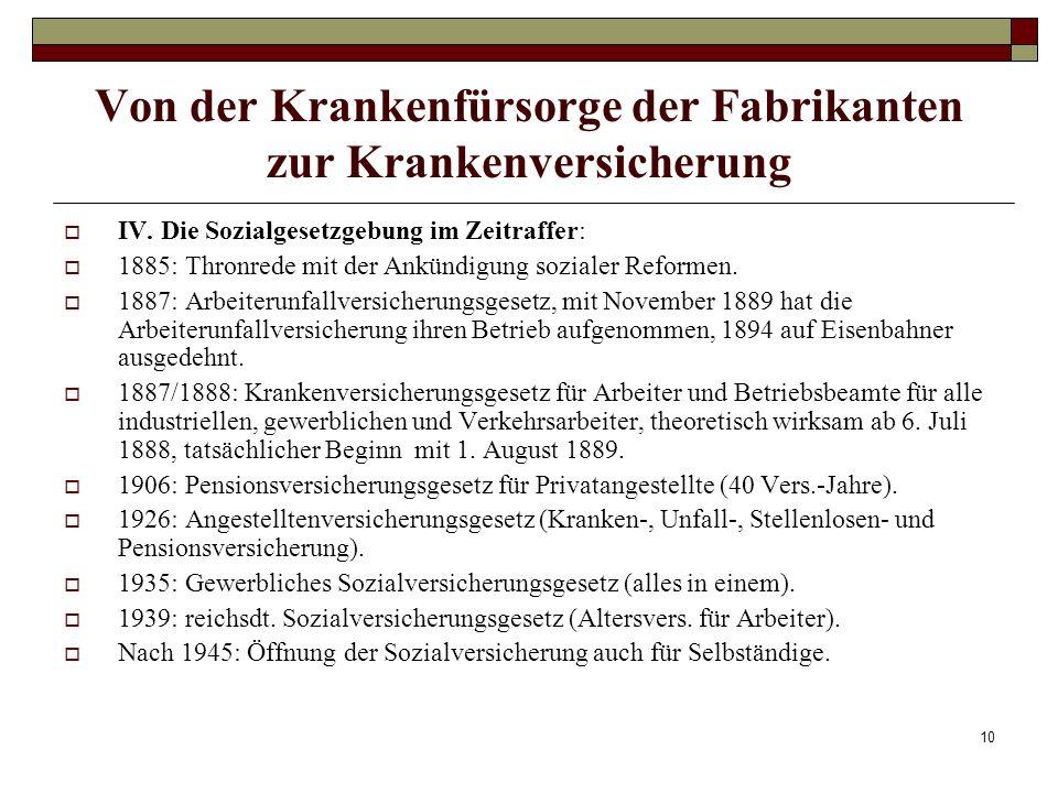 10 Von der Krankenfürsorge der Fabrikanten zur Krankenversicherung IV. Die Sozialgesetzgebung im Zeitraffer: 1885: Thronrede mit der Ankündigung sozia