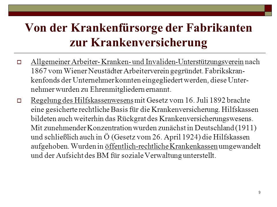9 Von der Krankenfürsorge der Fabrikanten zur Krankenversicherung Allgemeiner Arbeiter- Kranken- und Invaliden-Unterstützungsverein nach 1867 vom Wien