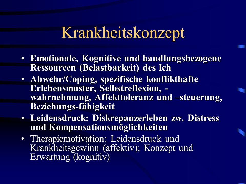 Krankheitskonzept Emotionale, Kognitive und handlungsbezogene Ressourcen (Belastbarkeit) des IchEmotionale, Kognitive und handlungsbezogene Ressourcen (Belastbarkeit) des Ich Abwehr/Coping, spezifische konflikthafte Erlebensmuster, Selbstreflexion, - wahrnehmung, Affekttoleranz und –steuerung, Beziehungs-fähigkeitAbwehr/Coping, spezifische konflikthafte Erlebensmuster, Selbstreflexion, - wahrnehmung, Affekttoleranz und –steuerung, Beziehungs-fähigkeit Leidensdruck: Diskrepanzerleben zw.