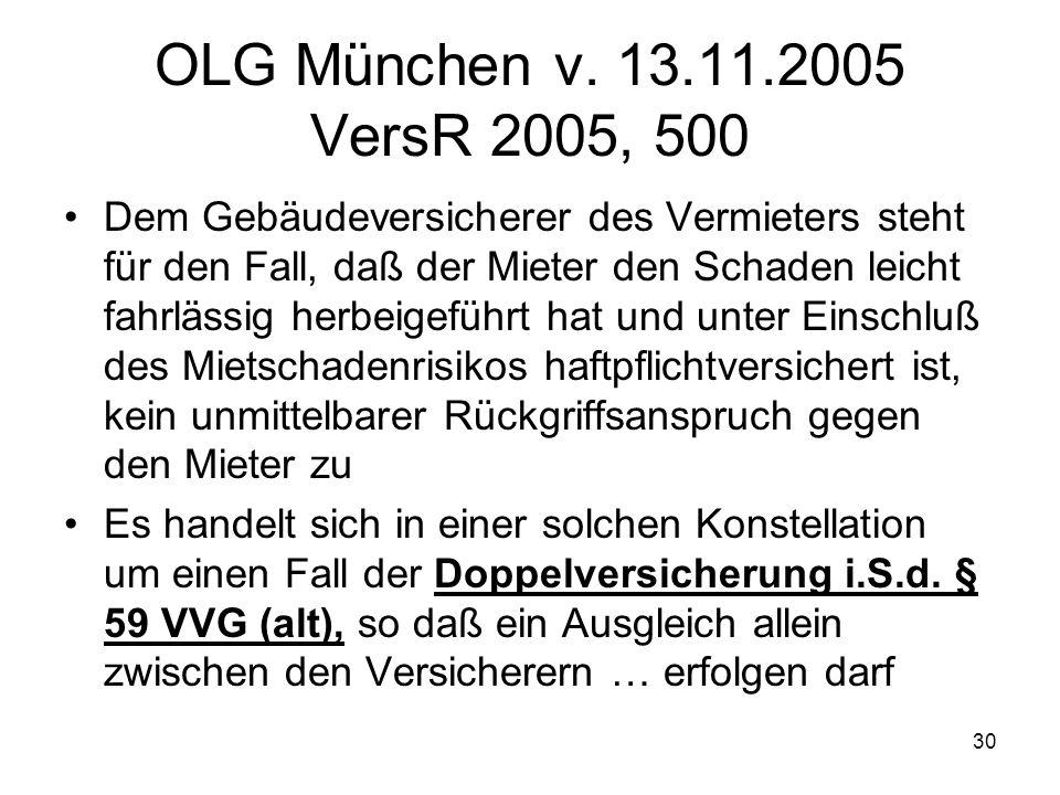 30 OLG München v. 13.11.2005 VersR 2005, 500 Dem Gebäudeversicherer des Vermieters steht für den Fall, daß der Mieter den Schaden leicht fahrlässig he
