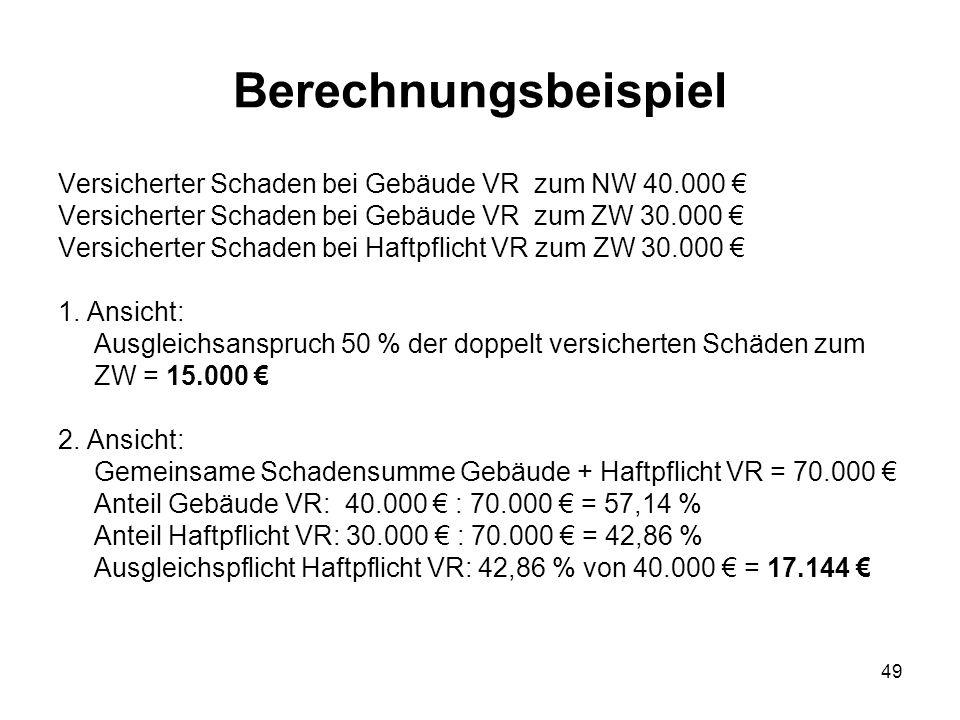 49 Berechnungsbeispiel Versicherter Schaden bei Gebäude VR zum NW 40.000 Versicherter Schaden bei Gebäude VR zum ZW 30.000 Versicherter Schaden bei Ha