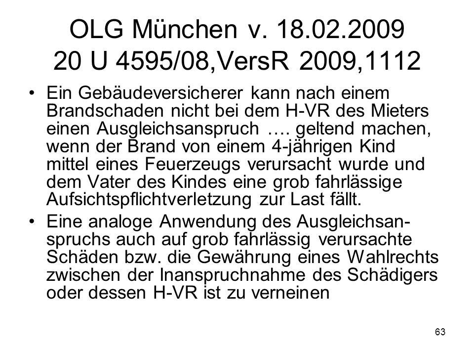 63 OLG München v. 18.02.2009 20 U 4595/08,VersR 2009,1112 Ein Gebäudeversicherer kann nach einem Brandschaden nicht bei dem H-VR des Mieters einen Aus