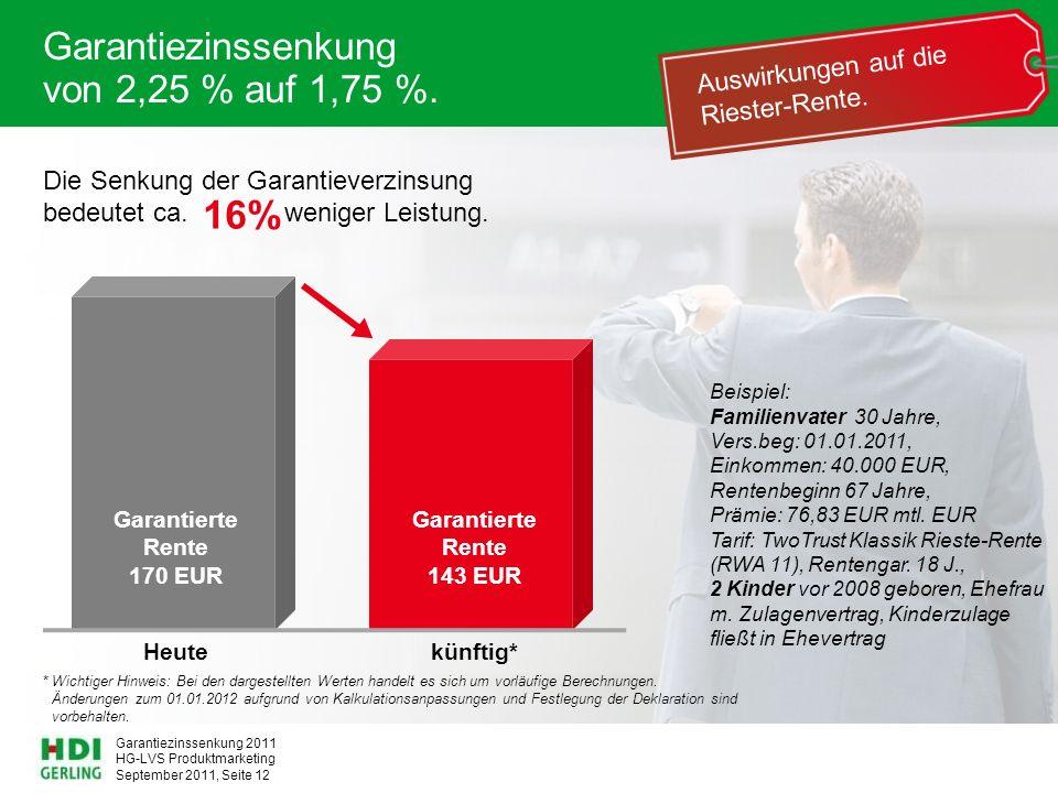 HG-LVS Produktmarketing Garantiezinssenkung 2011 September 2011, Seite 12 Garantiezinssenkung von 2,25 % auf 1,75 %. Die Senkung der Garantieverzinsun