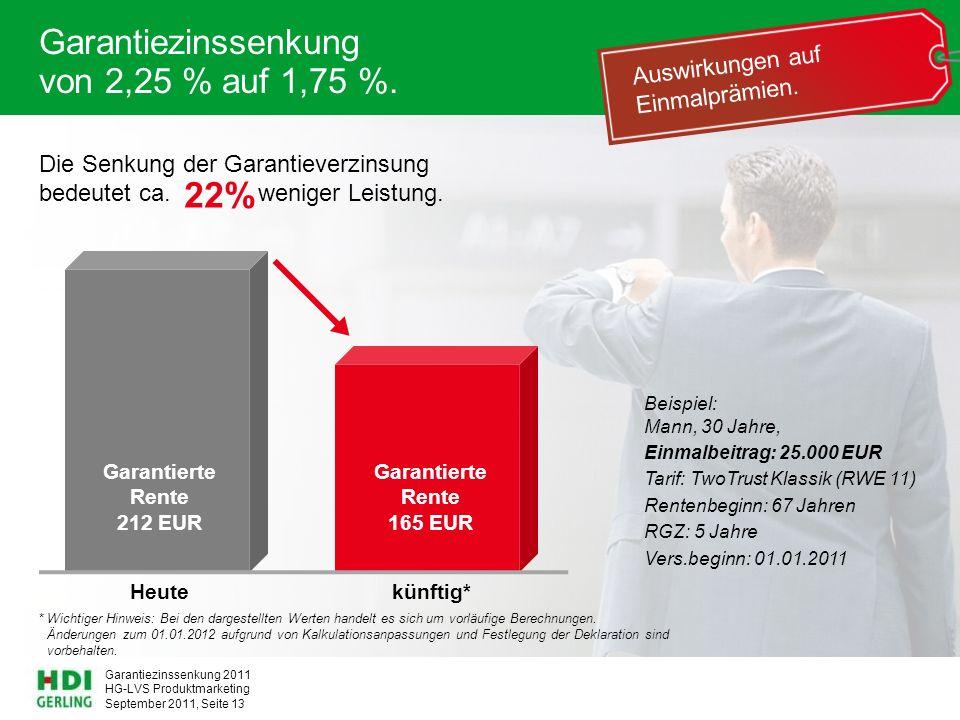 HG-LVS Produktmarketing Garantiezinssenkung 2011 September 2011, Seite 13 Garantiezinssenkung von 2,25 % auf 1,75 %. Die Senkung der Garantieverzinsun