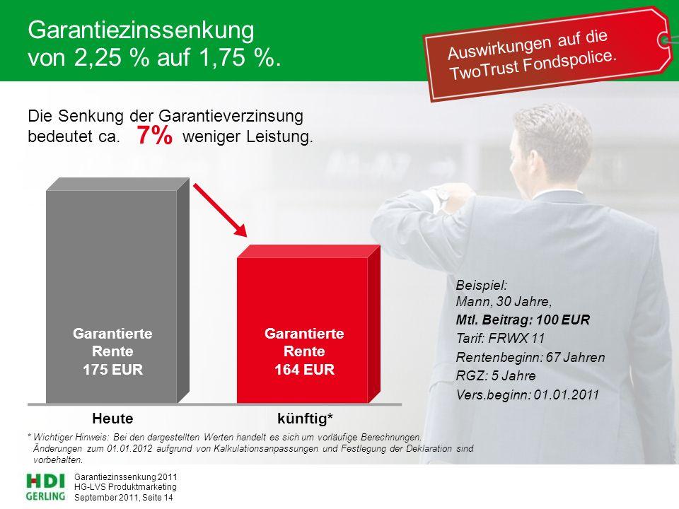 HG-LVS Produktmarketing Garantiezinssenkung 2011 September 2011, Seite 14 Garantiezinssenkung von 2,25 % auf 1,75 %. Die Senkung der Garantieverzinsun