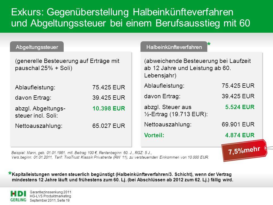 HG-LVS Produktmarketing Garantiezinssenkung 2011 September 2011, Seite 19 Exkurs: Gegenüberstellung Halbeinkünfteverfahren und Abgeltungssteuer bei ei