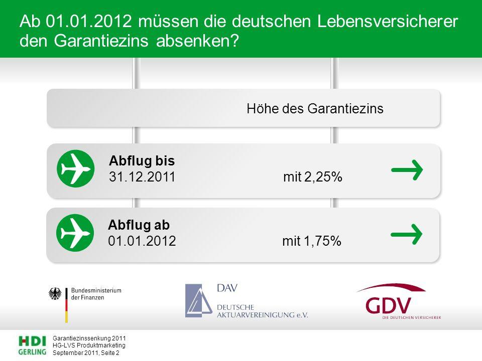 HG-LVS Produktmarketing Garantiezinssenkung 2011 September 2011, Seite 2 Ab 01.01.2012 müssen die deutschen Lebensversicherer den Garantiezins absenke