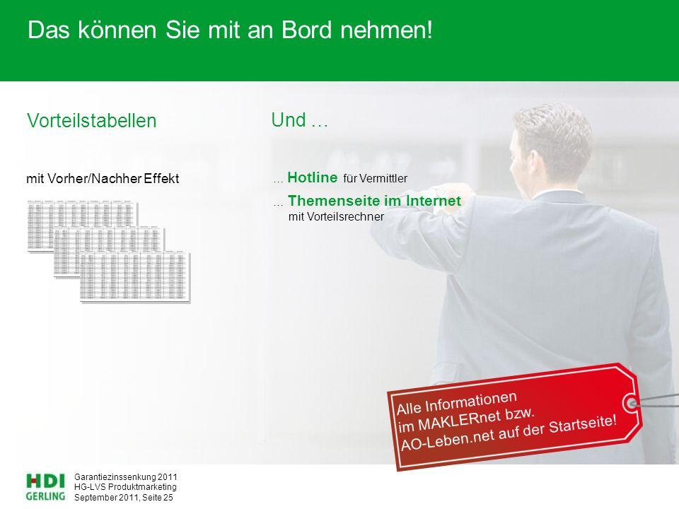 HG-LVS Produktmarketing Garantiezinssenkung 2011 September 2011, Seite 25 Das können Sie mit an Bord nehmen! Vorteilstabellen Und … mit Vorher/Nachher
