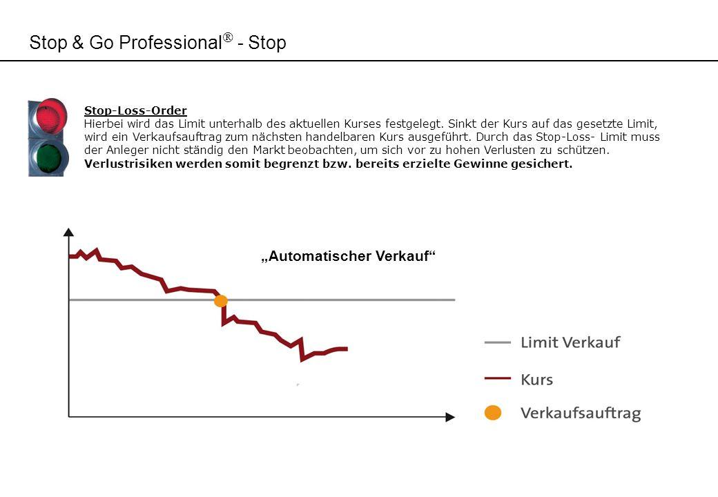 Stop & Go Professional - Stop Stop-Loss-Order Hierbei wird das Limit unterhalb des aktuellen Kurses festgelegt. Sinkt der Kurs auf das gesetzte Limit,