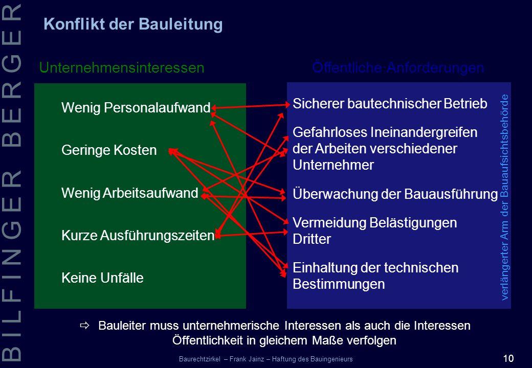10 B I L F I N G E R B E R G E R Baurechtzirkel – Frank Jainz – Haftung des Bauingenieurs Konflikt der Bauleitung UnternehmensinteressenÖffentliche An
