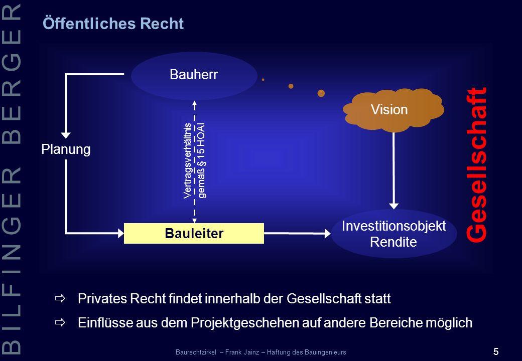 5 B I L F I N G E R B E R G E R Baurechtzirkel – Frank Jainz – Haftung des Bauingenieurs Privates Recht findet innerhalb der Gesellschaft statt Einflü