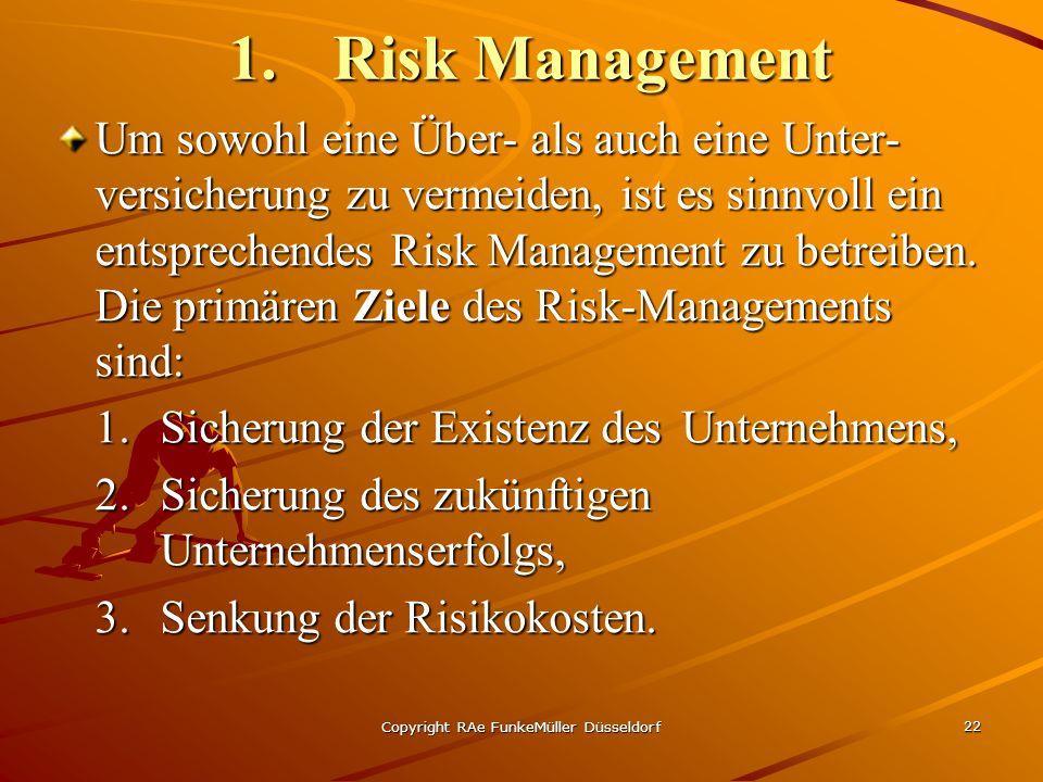 Copyright RAe FunkeMüller Düsseldorf 22 1.Risk Management Um sowohl eine Über- als auch eine Unter- versicherung zu vermeiden, ist es sinnvoll ein entsprechendes Risk Management zu betreiben.