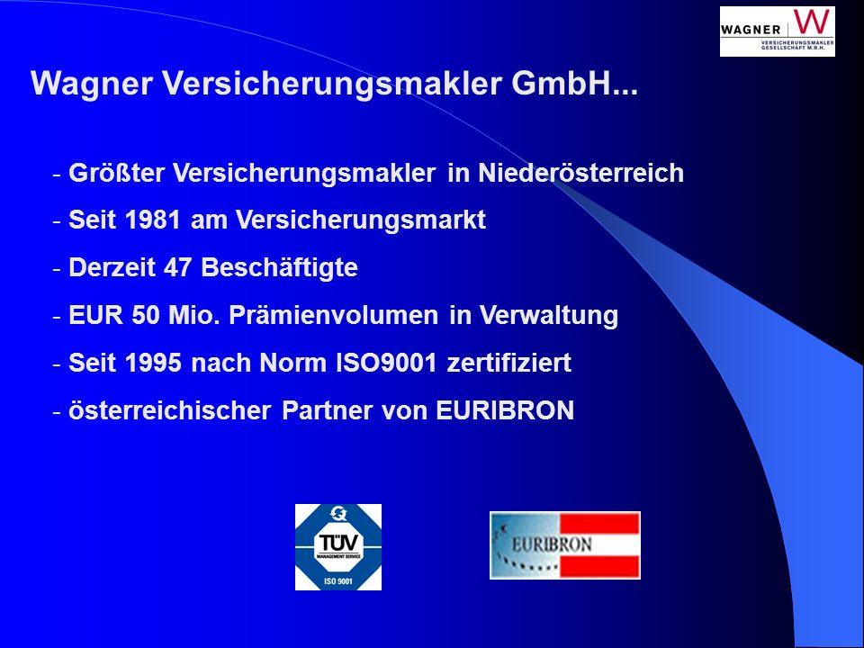 - Größter Versicherungsmakler in Niederösterreich - Seit 1981 am Versicherungsmarkt - Derzeit 47 Beschäftigte - EUR 50 Mio. Prämienvolumen in Verwaltu