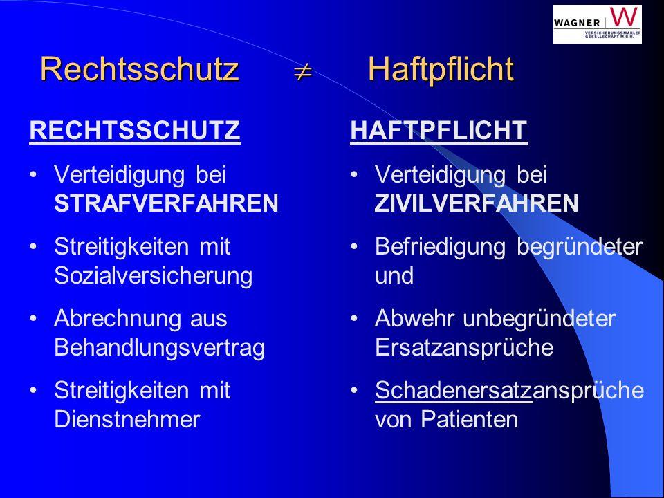 Rechtsschutz Haftpflicht RECHTSSCHUTZ Verteidigung bei STRAFVERFAHREN Streitigkeiten mit Sozialversicherung Abrechnung aus Behandlungsvertrag Streitig