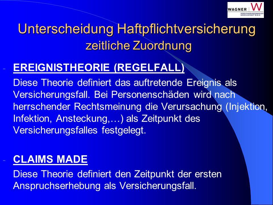 Unterscheidung Haftpflichtversicherung zeitliche Zuordnung - EREIGNISTHEORIE (REGELFALL) Diese Theorie definiert das auftretende Ereignis als Versiche