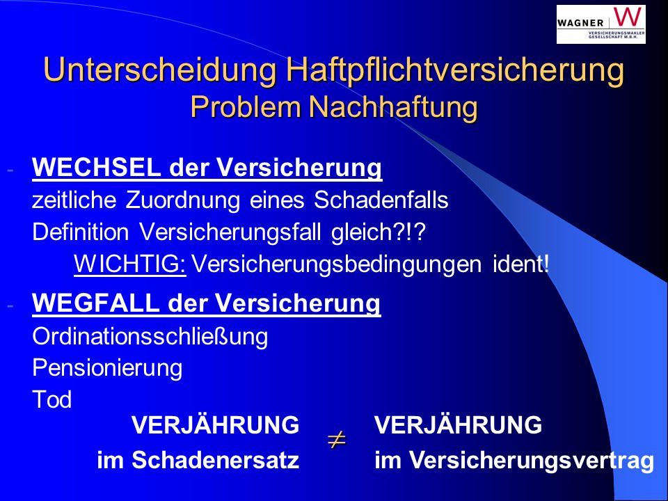 Unterscheidung Haftpflichtversicherung Problem Nachhaftung - WECHSEL der Versicherung zeitliche Zuordnung eines Schadenfalls Definition Versicherungsf