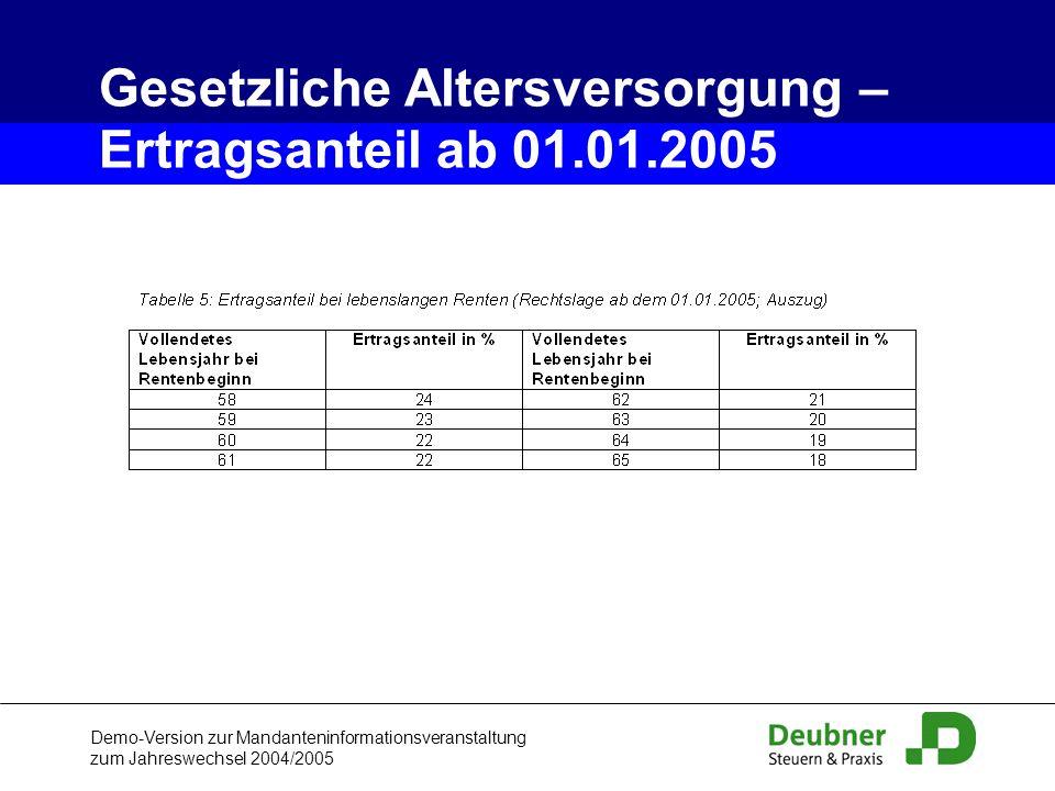 Demo-Version zur Mandanteninformationsveranstaltung zum Jahreswechsel 2004/2005 Gesetzliche Altersversorgung – Ertragsanteil ab 01.01.2005