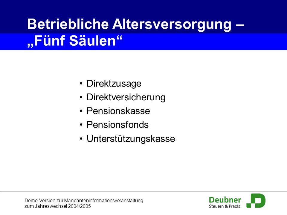 Demo-Version zur Mandanteninformationsveranstaltung zum Jahreswechsel 2004/2005 Direktzusage Direktversicherung Pensionskasse Pensionsfonds Unterstütz