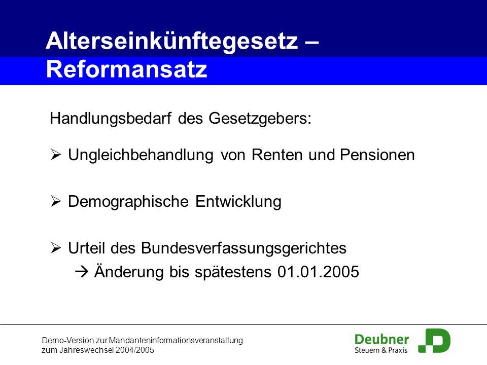 Demo-Version zur Mandanteninformationsveranstaltung zum Jahreswechsel 2004/2005 Ungleichbehandlung von Renten und Pensionen Demographische Entwicklung