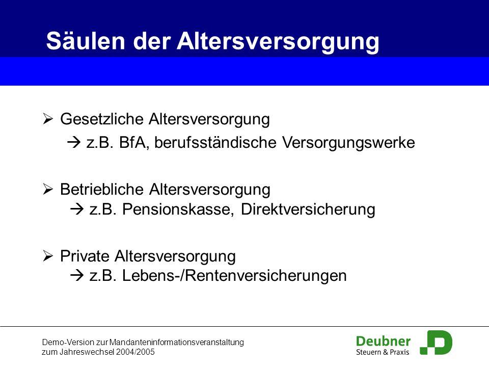 Demo-Version zur Mandanteninformationsveranstaltung zum Jahreswechsel 2004/2005 Gesetzliche Altersversorgung z.B. BfA, berufsständische Versorgungswer