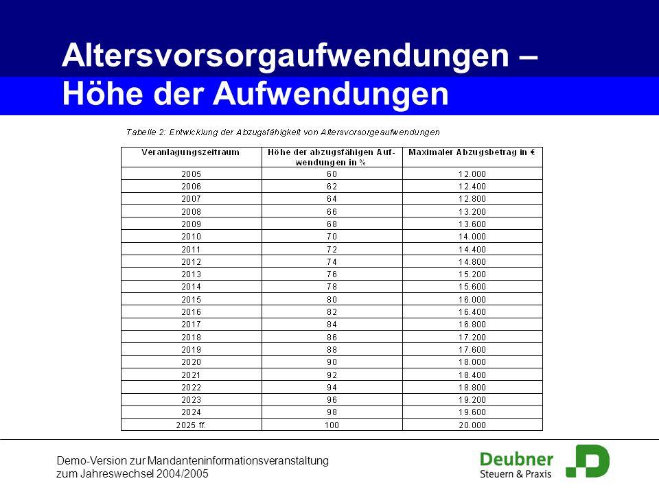Demo-Version zur Mandanteninformationsveranstaltung zum Jahreswechsel 2004/2005 Altersvorsorgaufwendungen – Höhe der Aufwendungen