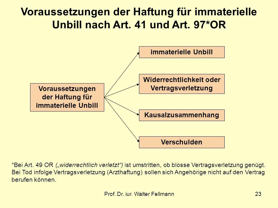 Prof. Dr. iur. Walter Fellmann23 Voraussetzungen der Haftung für immaterielle Unbill Voraussetzungen der Haftung für immaterielle Unbill nach Art. 41